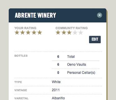 Abrente Winery